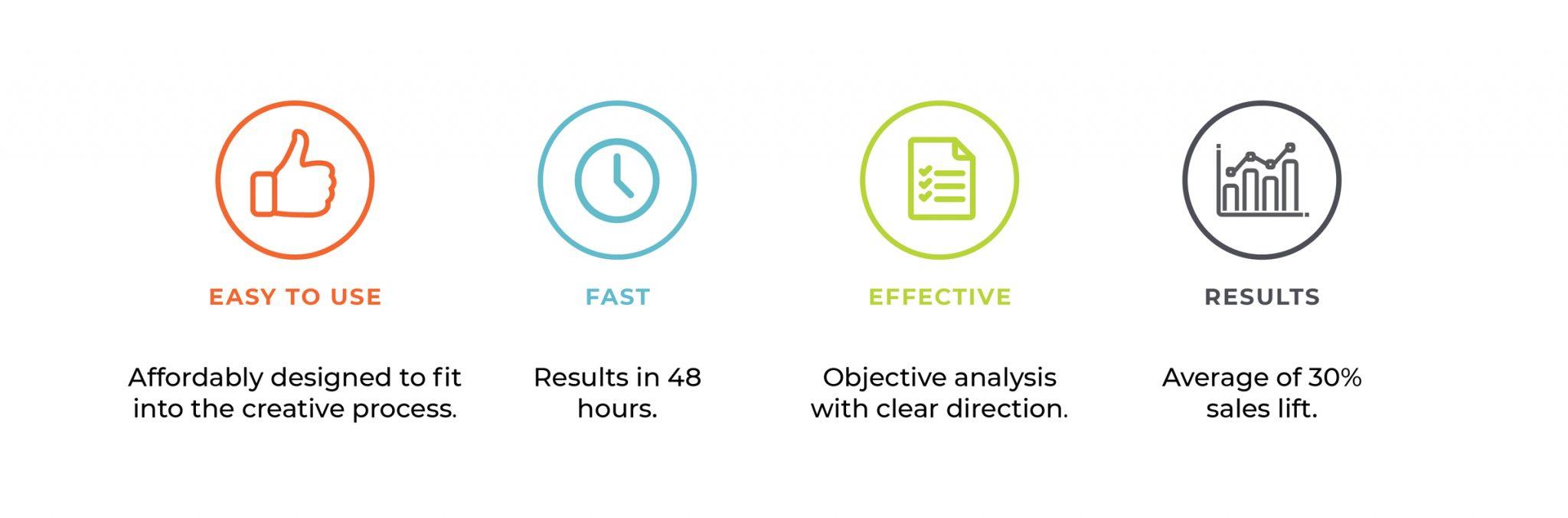 Benefits of design service