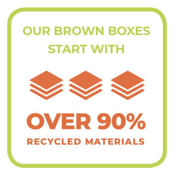 Sustainability Brown Boxes Corrugated Packaging Sustainable Packaging